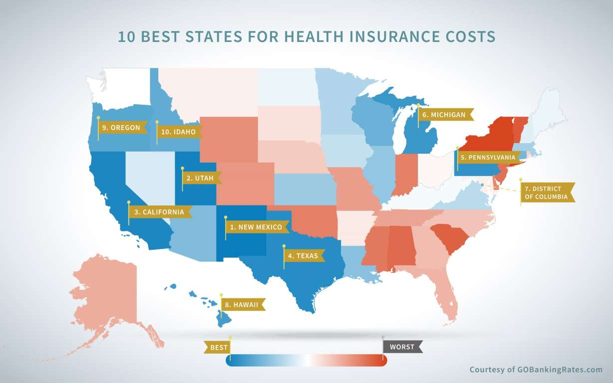 10 Best and Worst States for Health Insurance Costs